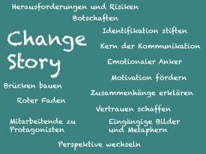 Change Story